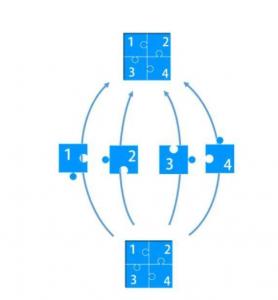 Multi Input Multi Output Antenna